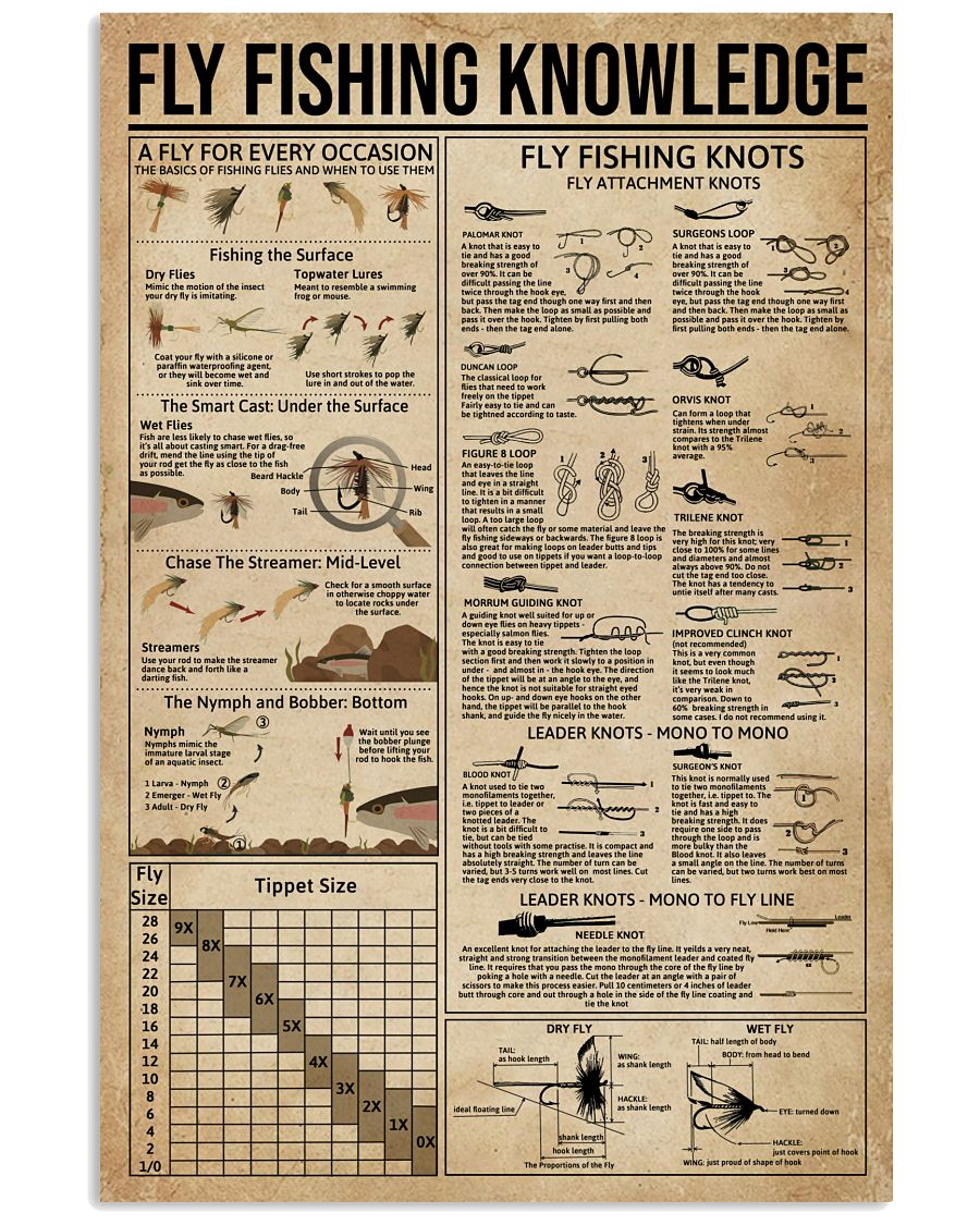 Fly Fishing Knowledge 16x24 Poster