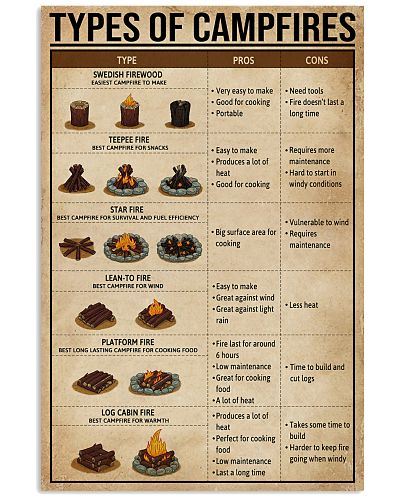 Types Of Campfires For Every Situation