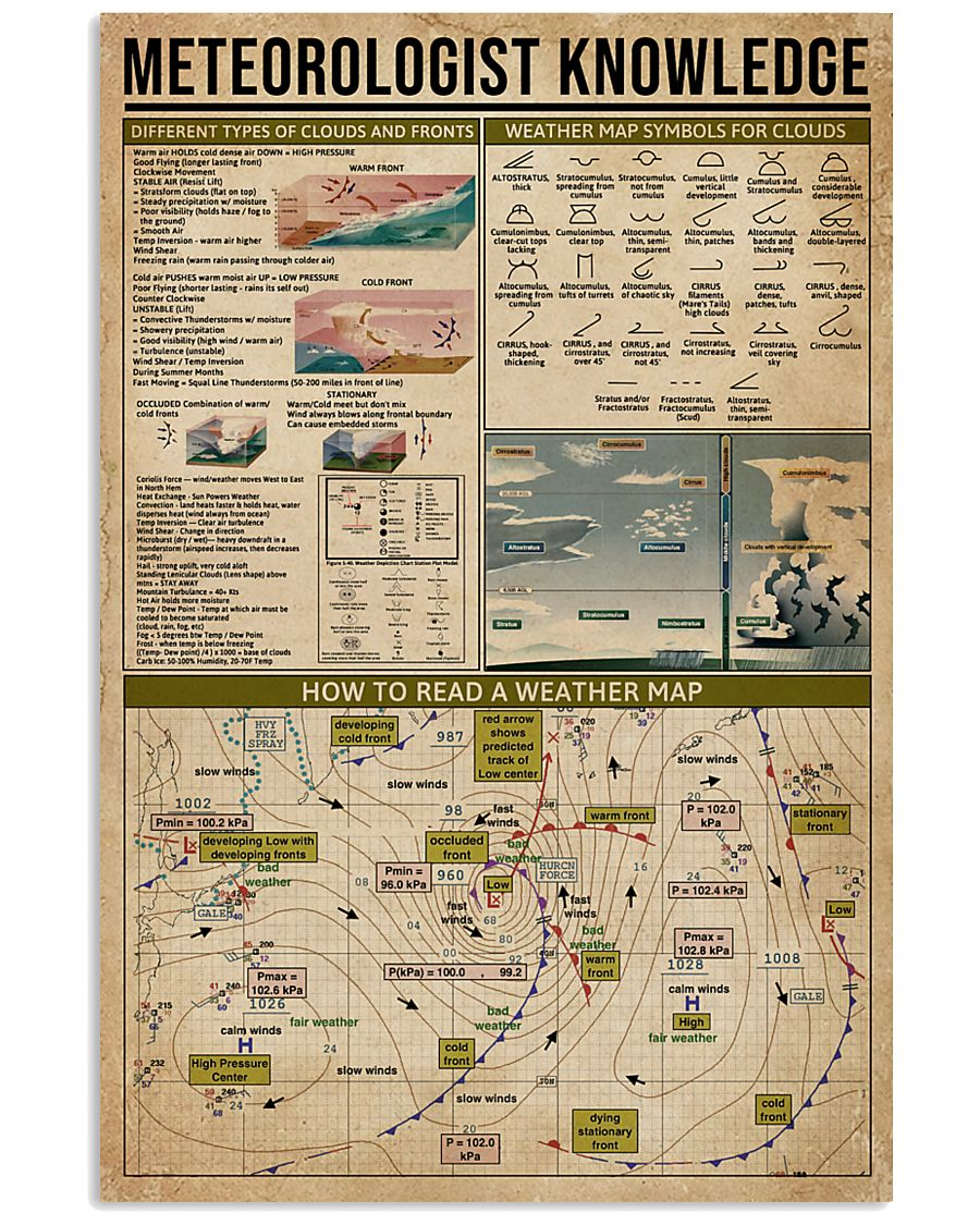 Meteorologist Knowledge 16x24 Poster