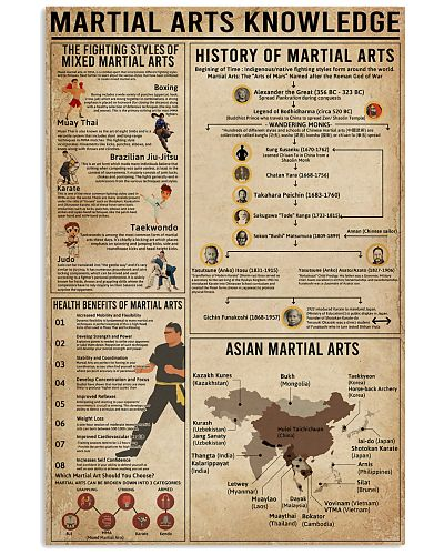 Martial Arts Knowledge