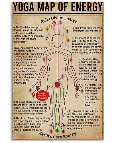 Yoga Map Of Energy