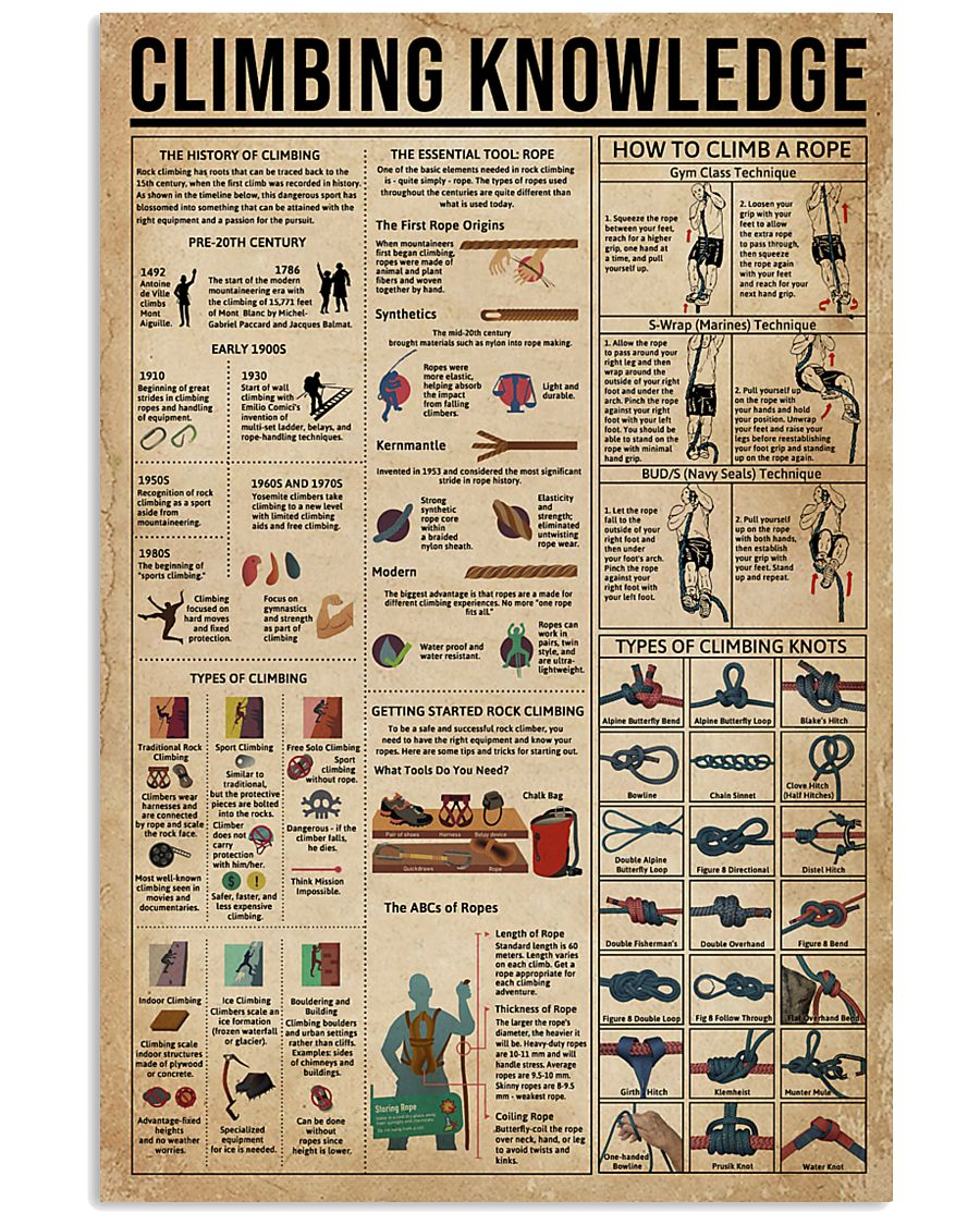 Climbing Knowledge 11x17 Poster