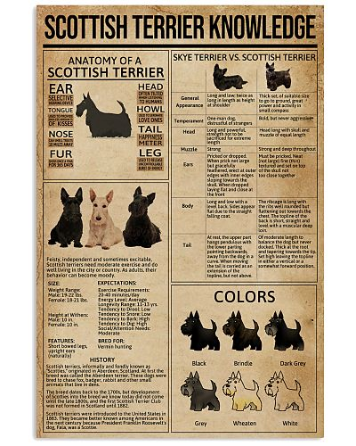 Scottish Terrier Knowledge