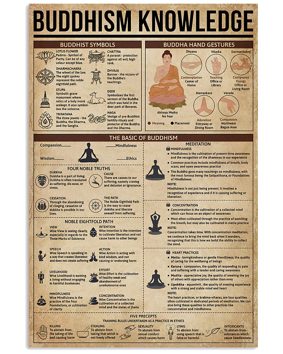 Buddhism Knowledge 16x24 Poster