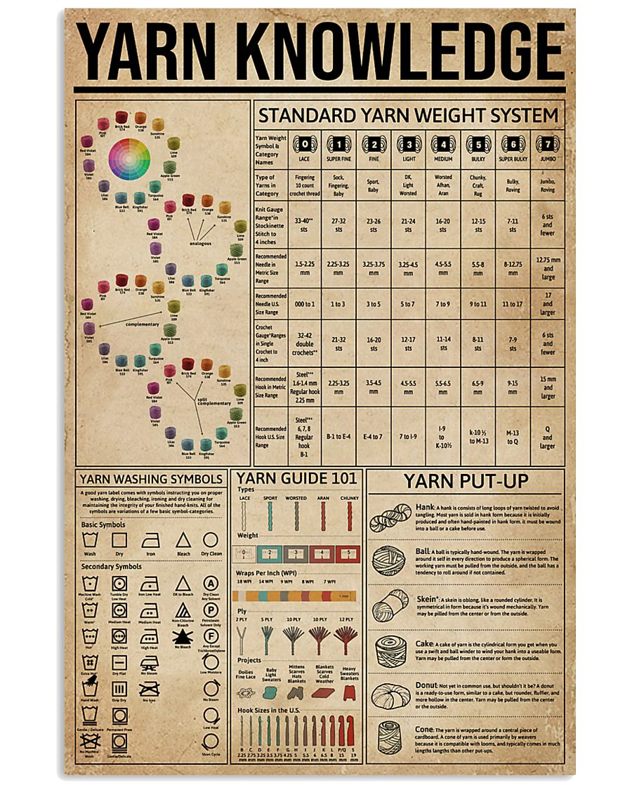 Yarn Knowledge Sewing 16x24 Poster