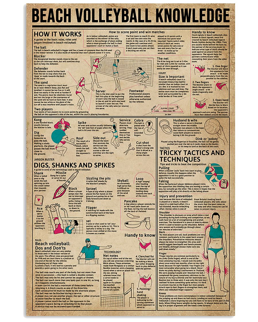 Beach Volleyball Knowledge 11x17 Poster