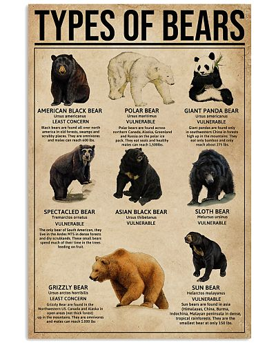 Types Of Bears