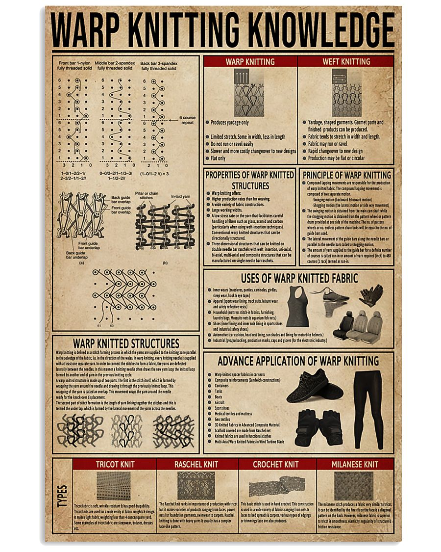 Warp Knitting Knowledge 11x17 Poster