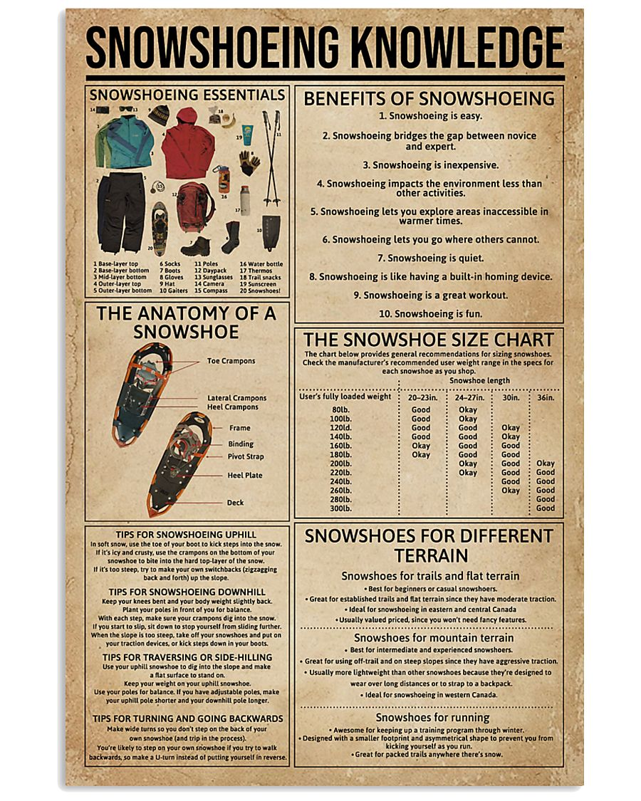 Snowshoeing Knowledge 11x17 Poster