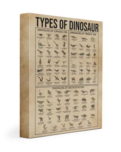 Types Of Dinosaur Canvas