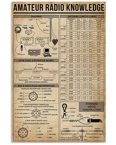 Amateur Radio Knowledge Poster