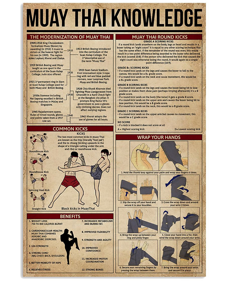 Muay Thai Knowledge 11x17 Poster