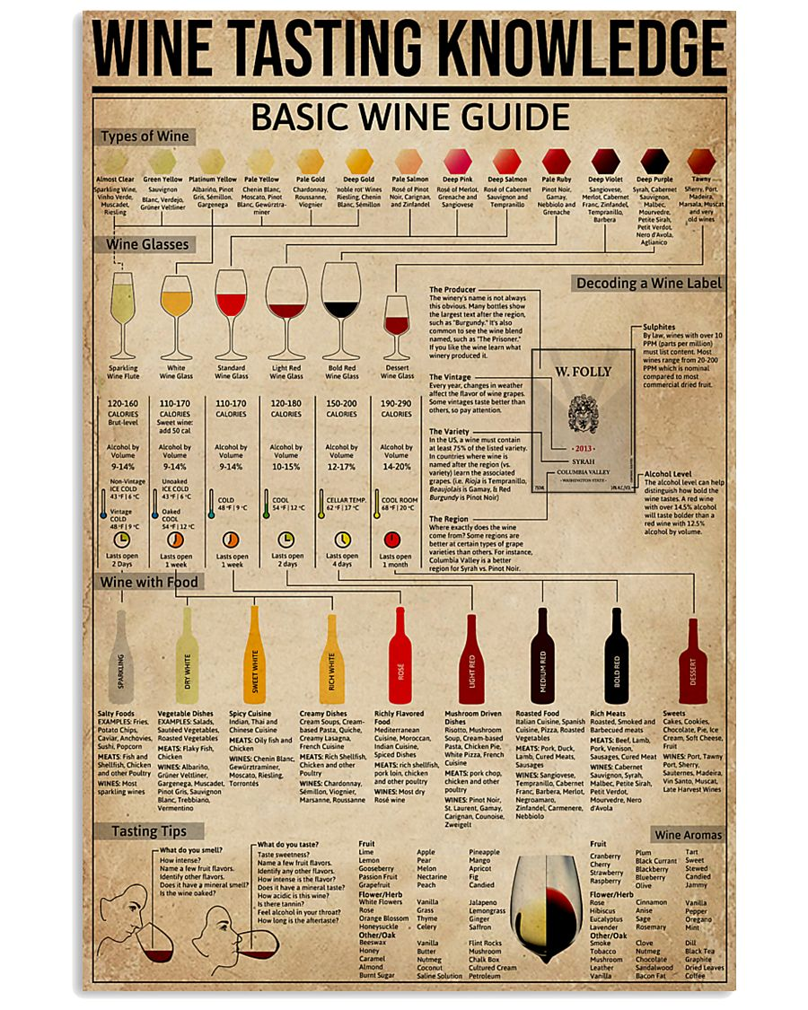 Wine Tasting Basic Guide Knowledge 11x17 Poster