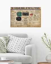 The Standard Model Of Particle Physics 24x16 Poster poster-landscape-24x16-lifestyle-01