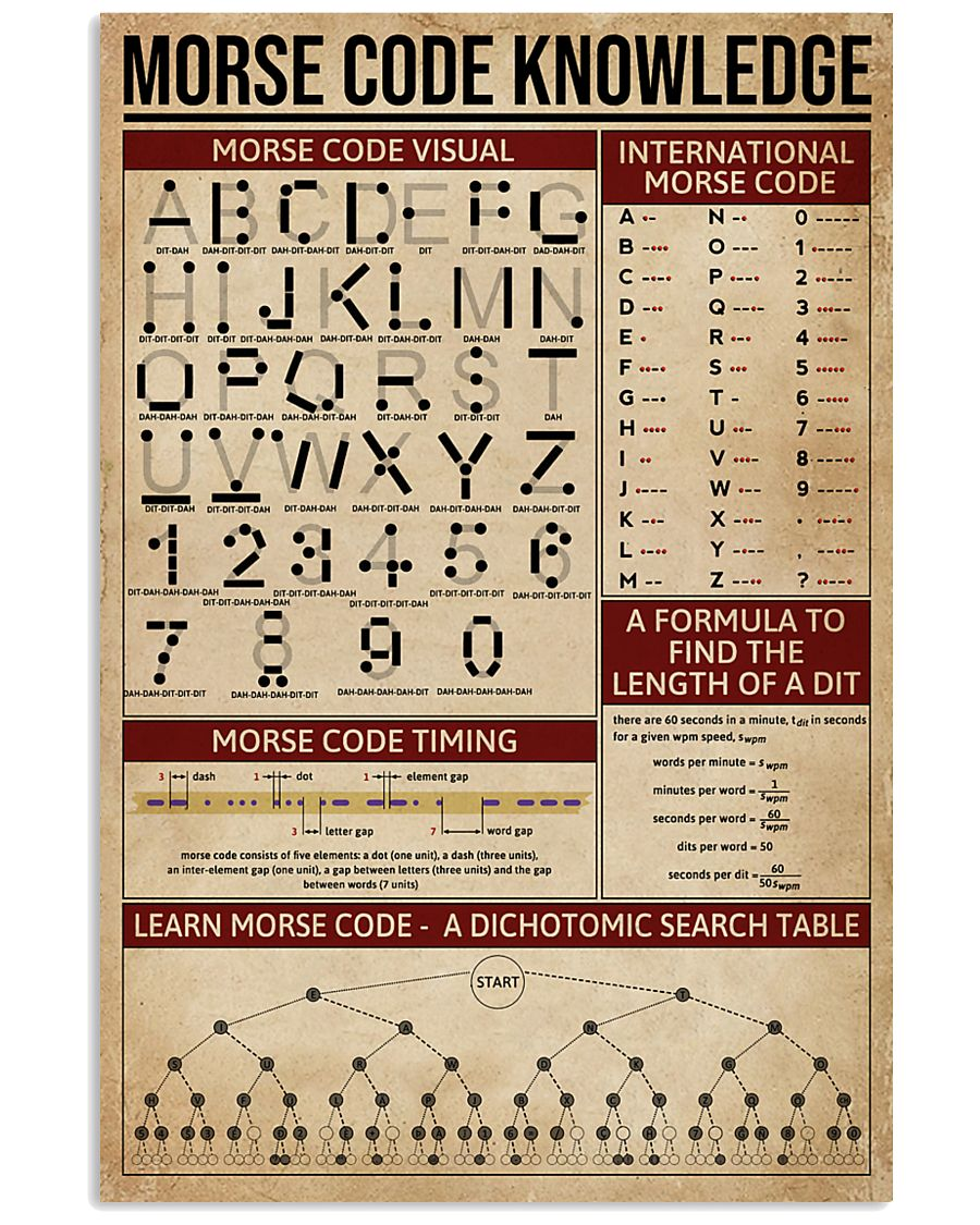 Morse Code Knowledge 11x17 Poster