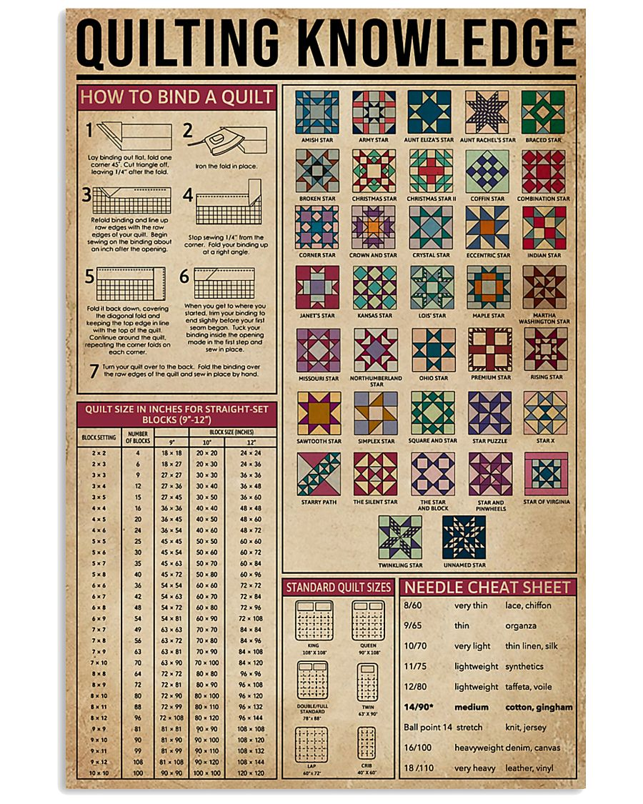 Knowledge Quilting 16x24 Poster