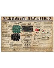 The Standard Model Of Particle Physics 17x11 Poster front