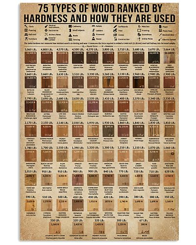 Types Of Wood Ranked By Janka Hardness Carpentry