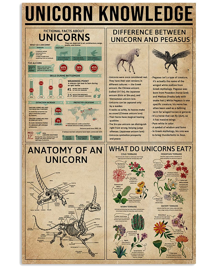 Unicorn Knowledge Mythical Creatures 11x17 Poster