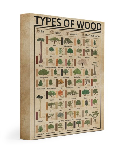 Types Of wood Carpentry