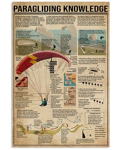 Paragliding Knowledge