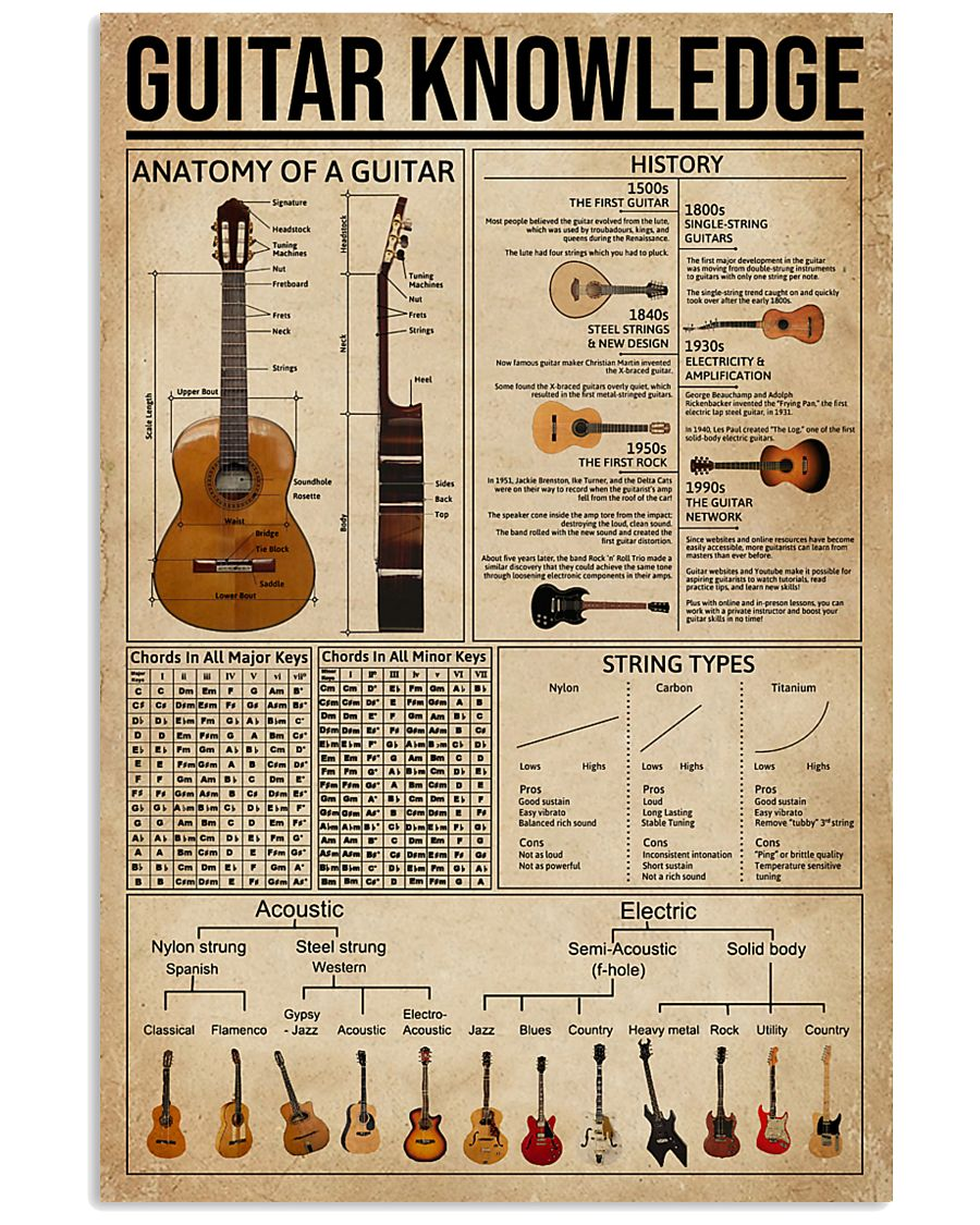 Guitar Knowledge 11x17 Poster