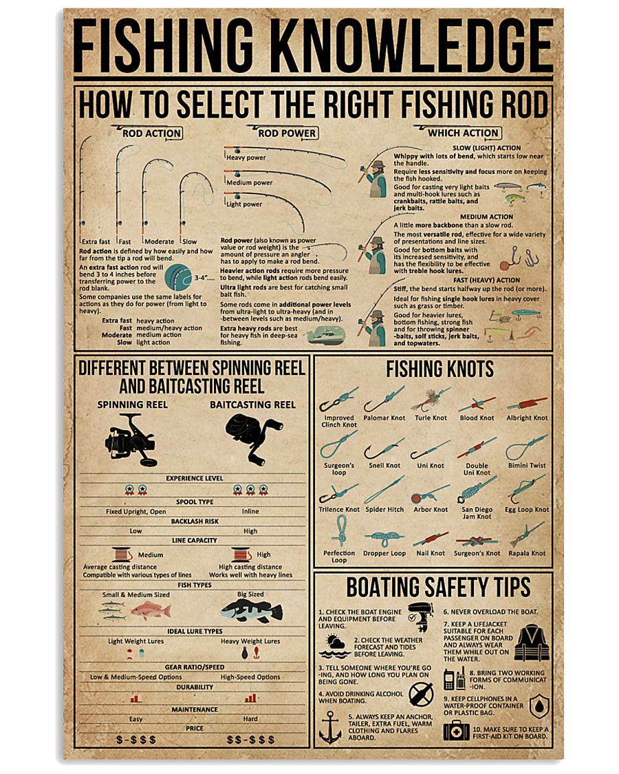 Fishing Knowledge 11x17 Poster