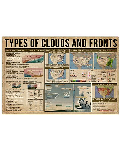 Types Of Clouds And Fronts