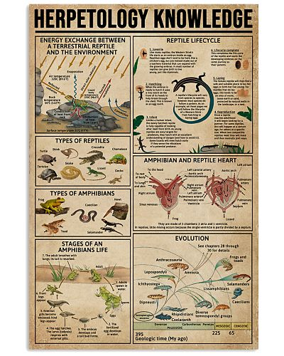 Herpetology Knowledge