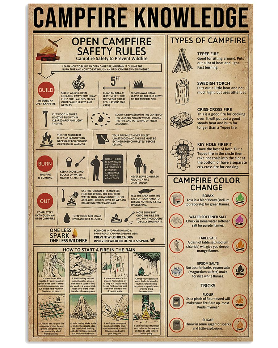 Campfire Knowledge 11x17 Poster