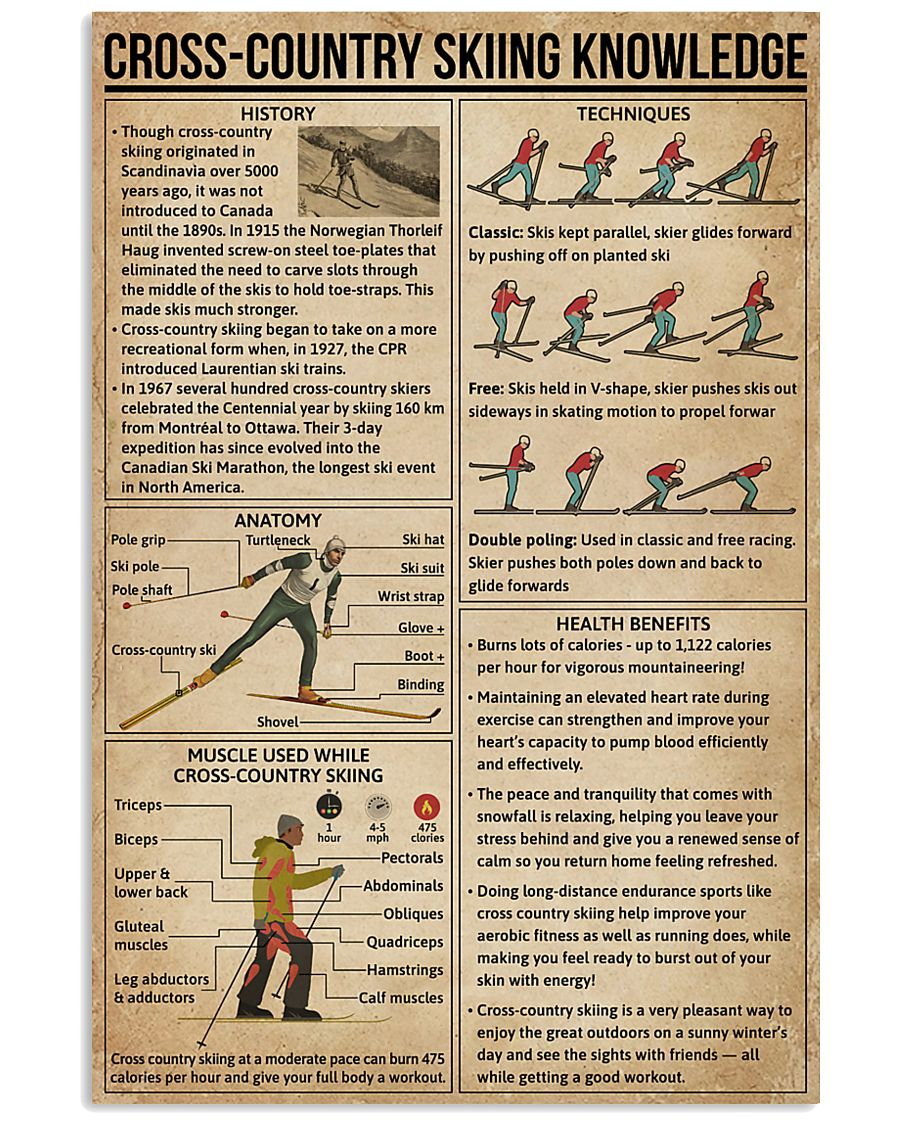 Cross-country Skiing Knowledge 11x17 Poster