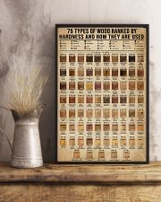 Types Of Wood Ranked By Janka Hardness Carpentry 16x24 Poster lifestyle-poster-3