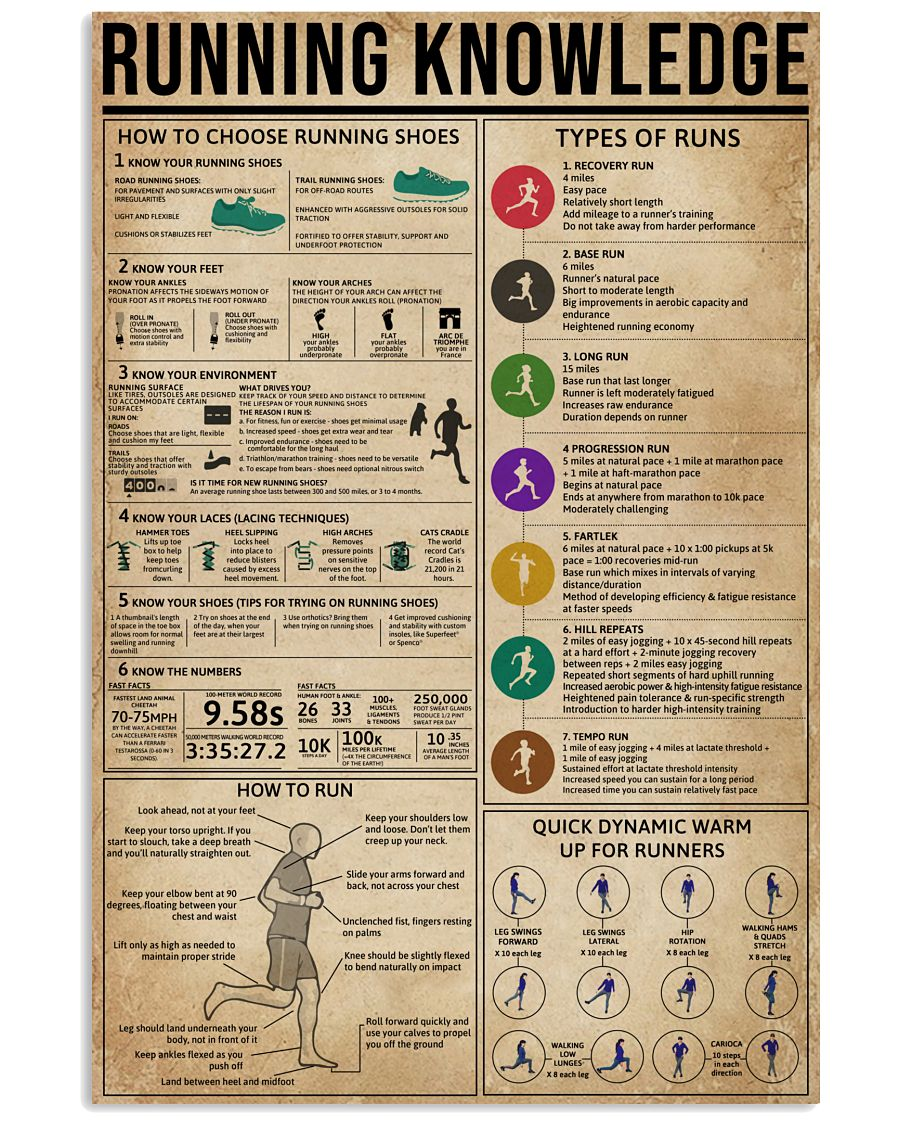 Running Knowledge 16x24 Poster
