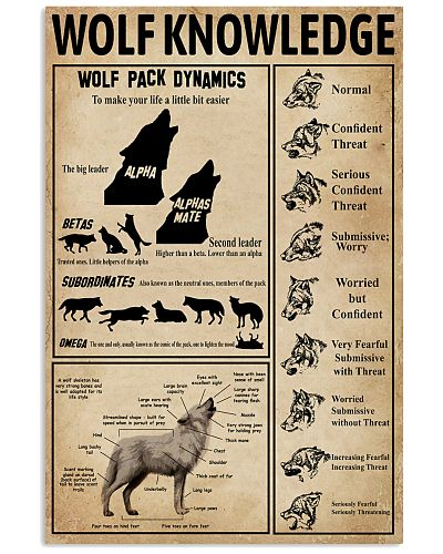 Wolf Pack And Anatomy Knowledge