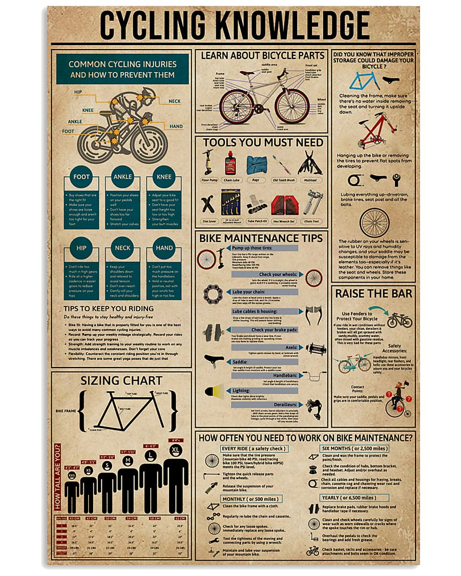 Knowledge Cycling 11x17 Poster