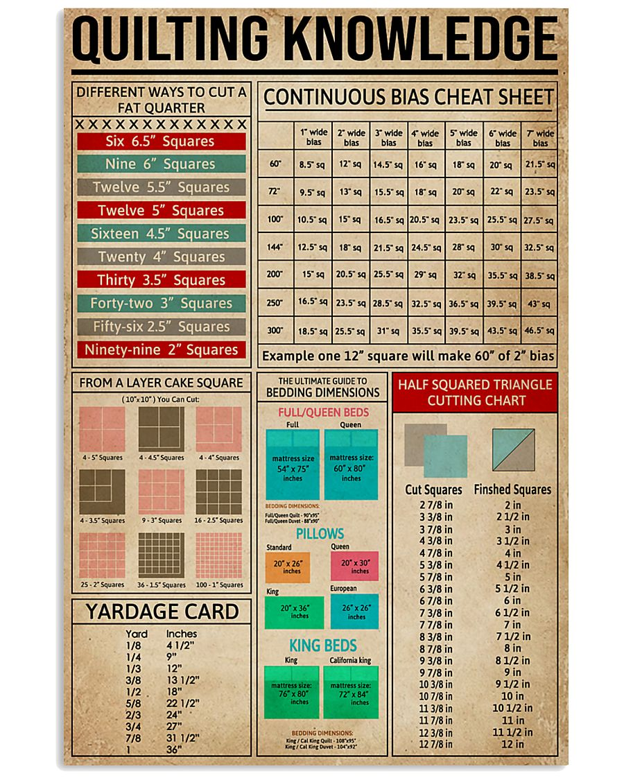 Cheat Sheets Quilting 11x17 Poster