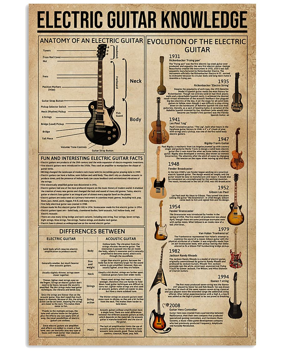 Electric Guitar Knowledge Instrument 11x17 Poster