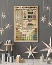 Computer Programming 11x17 Poster lifestyle-holiday-poster-1