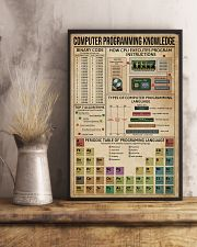 Computer Programming 11x17 Poster lifestyle-poster-3