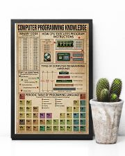 Computer Programming 11x17 Poster lifestyle-poster-8