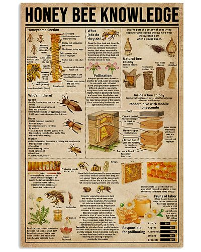 Honey Bee Knowledge Society Life