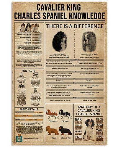 Cavalier King Charles Spaniel Knowledge