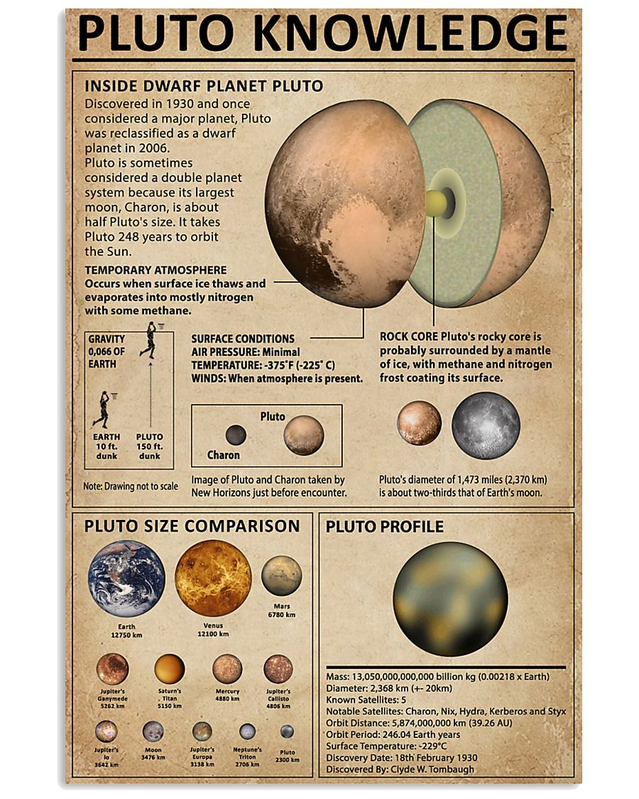 Knowledge Pluto Planet 11x17 Poster