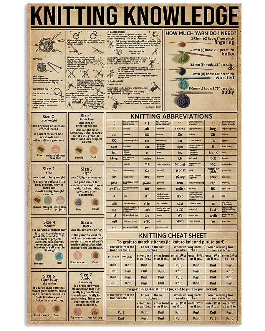 Knitting Knowledge 24x36 Poster