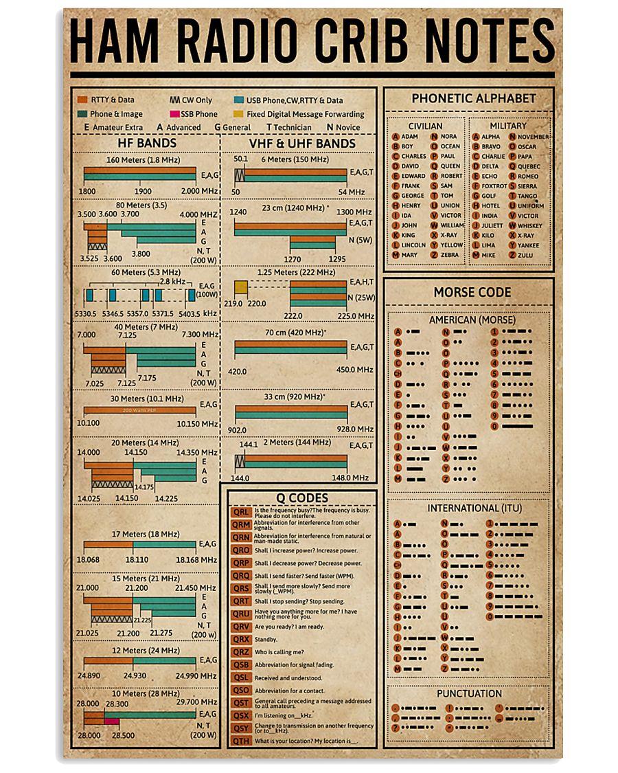 Ham Radio Crib Notes Amateur Radio 11x17 Poster