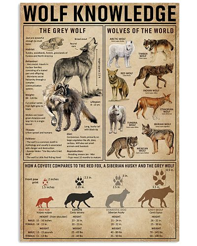 Wolves Knowledge