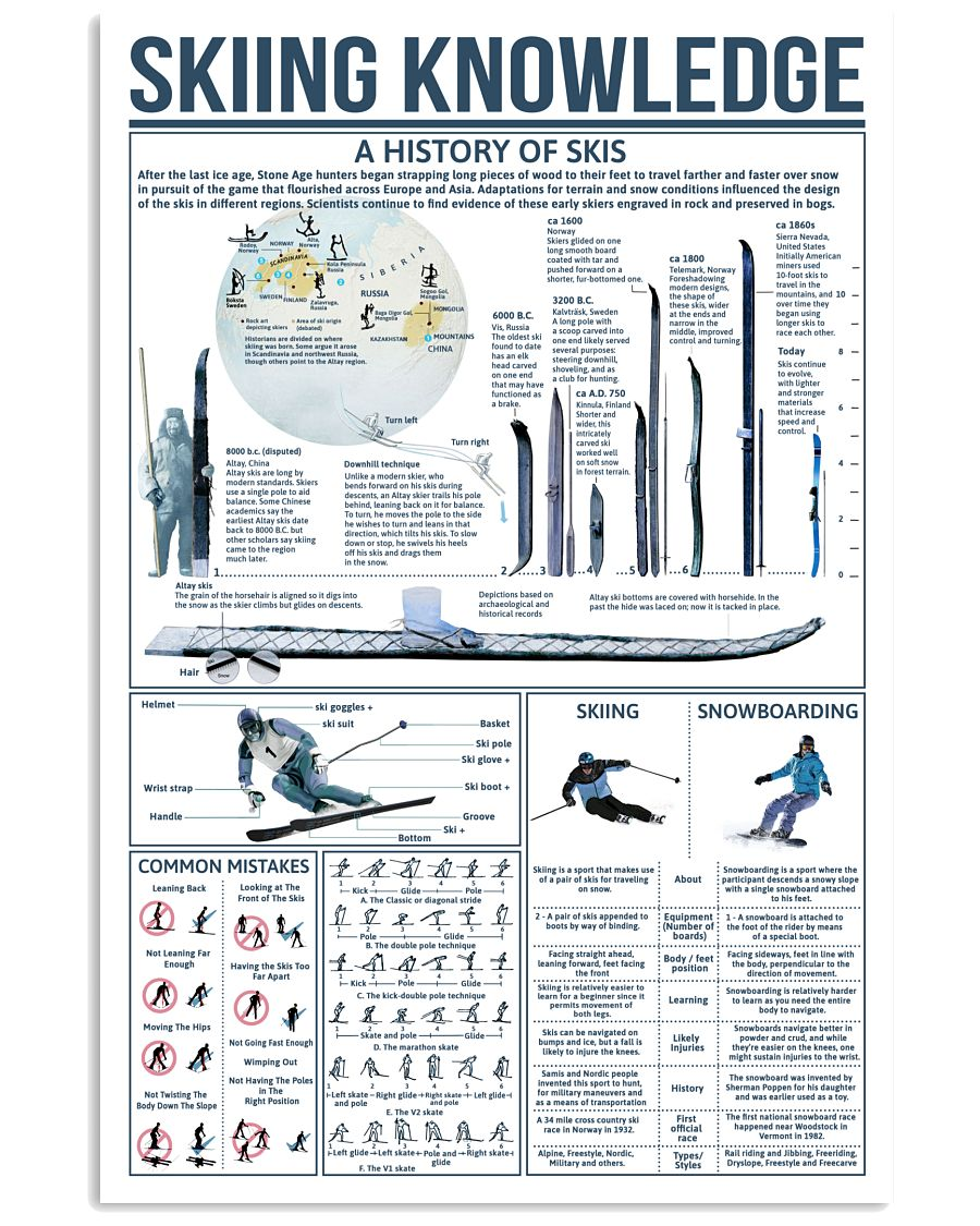 Blue Skiing Knowledge 16x24 Poster