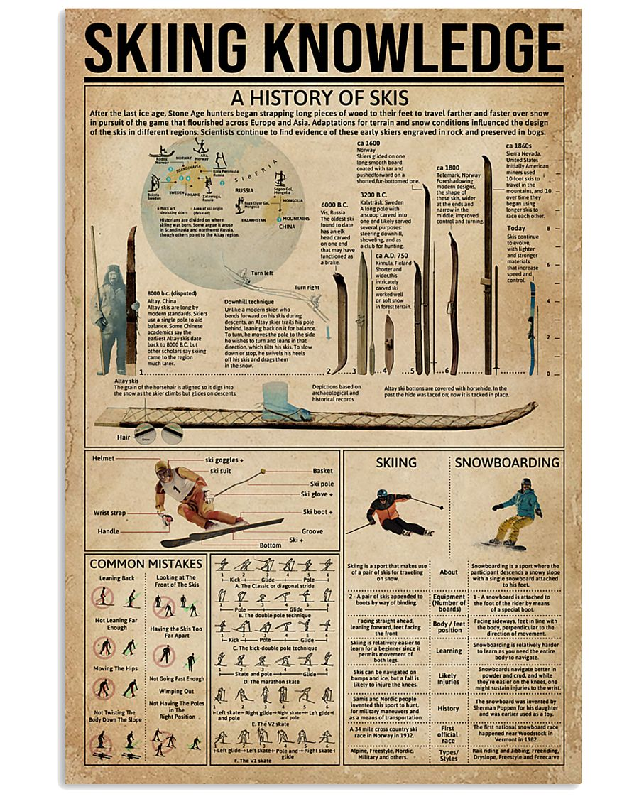 Skiing Knowledge 16x24 Poster