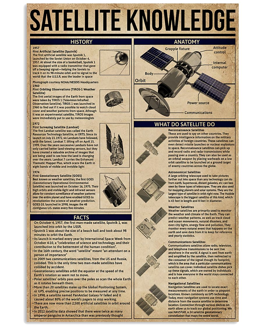 Satellite Knowledge 11x17 Poster