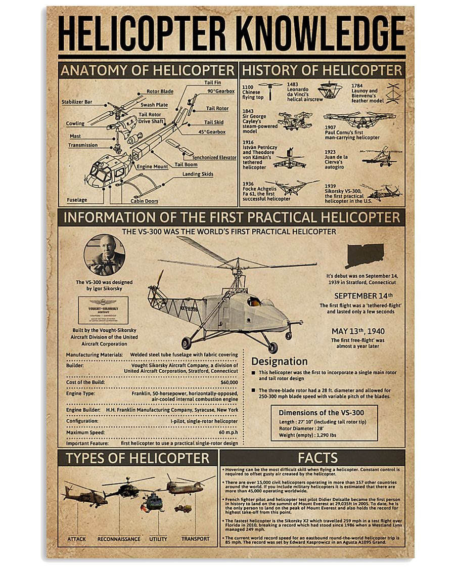 Helicopter Knowledge 11x17 Poster